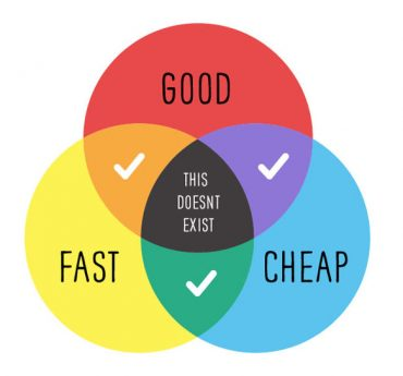 Good. Cheap. Fast – Choose two.